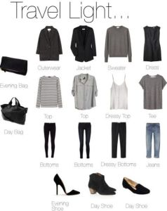 What NOT to wear in Paris - Women