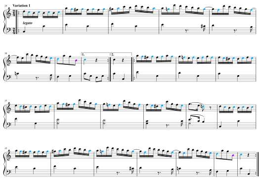 Variation 1 from Mozart's 12 Variations on Twinkle Twinkle Little Star with the melody notes highlighted in blue and the leading tones at the ends of each section highlighted in purple.