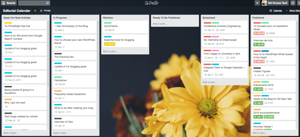 Trello Blogging Tools