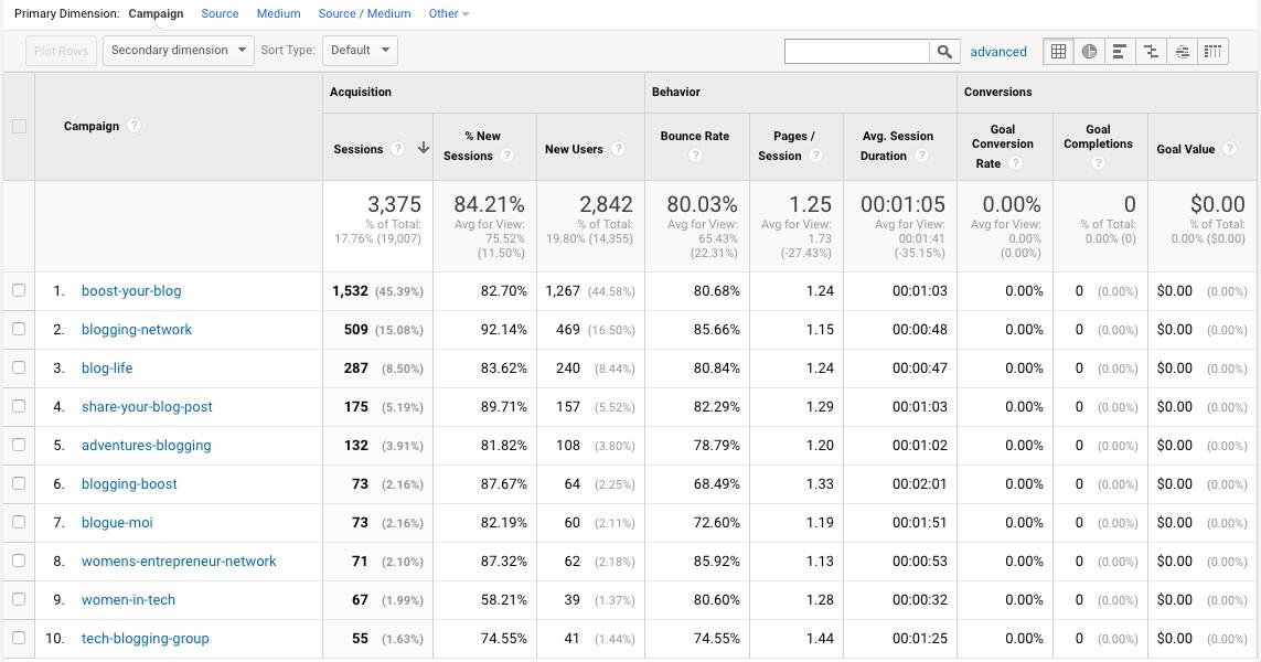 facebook groups analytics