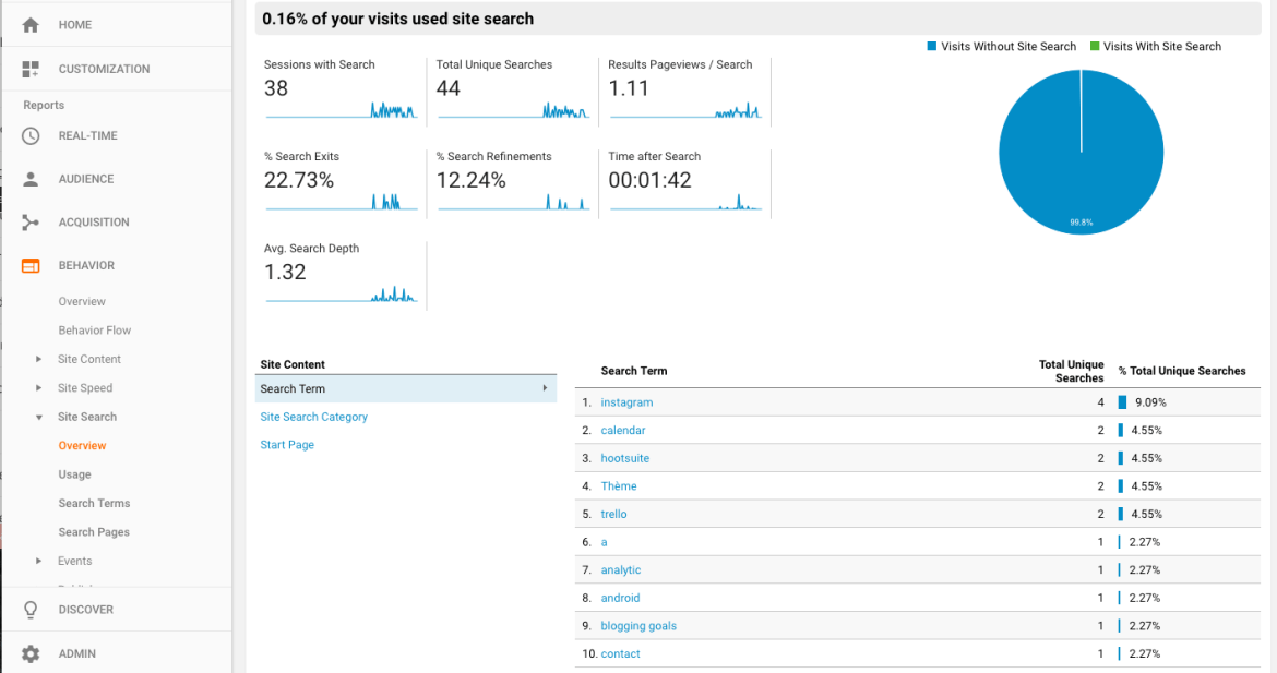 site-search-google-analytics