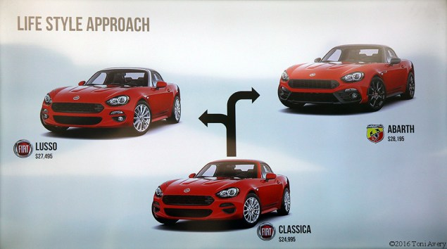 2017 Fiat 124 Spider Launch pricing