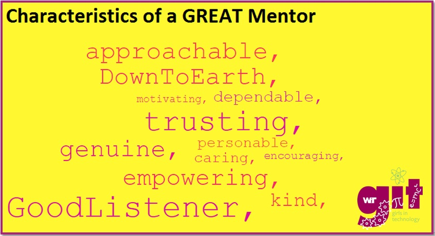 Characteristics of a GREAT Mentor