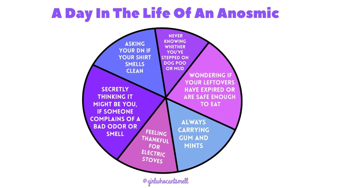 A Day In The Life of an anosmic anosmia meme By The Girl Who Cant Smell