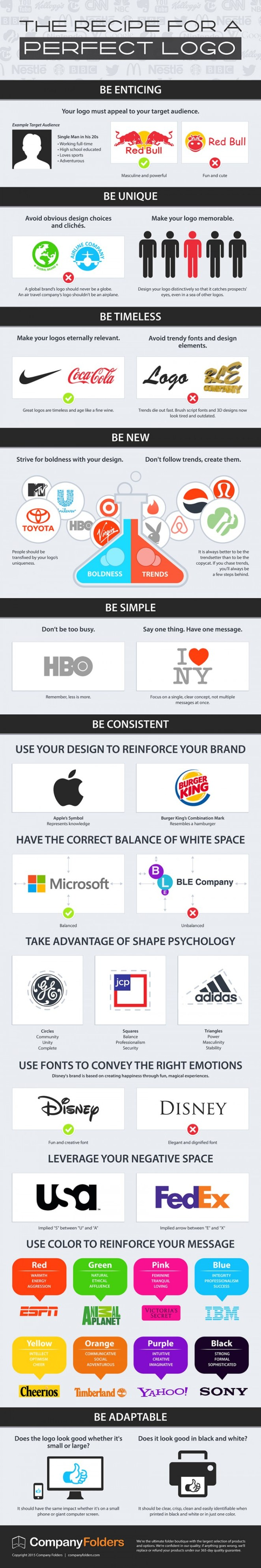 The Recipe for a Perfect Logo - Infographic - Design Mash