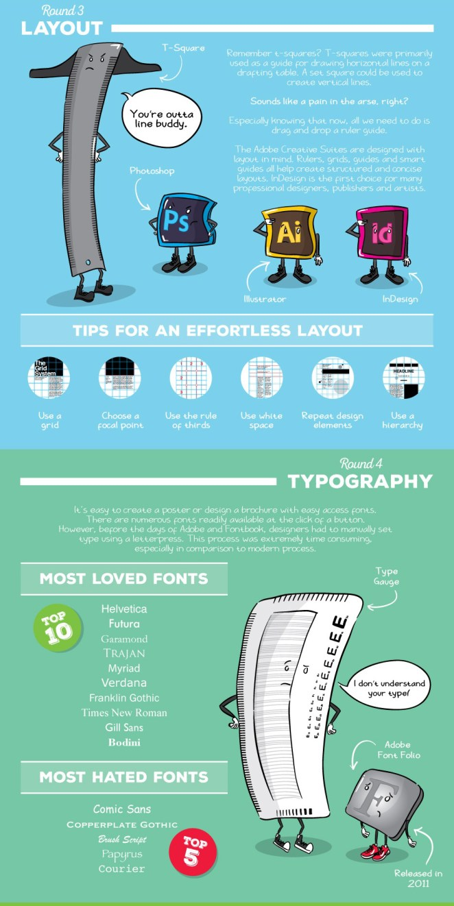 The Ultimate Battle: Old Vs New Graphic Design #Infographic Part 2- Girly Design Blog