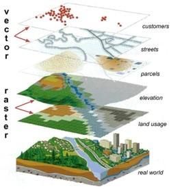 Sampling Data with GIS