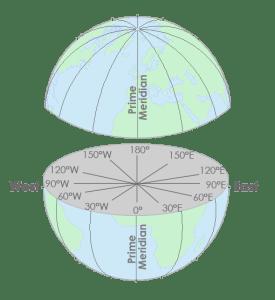 Longitude Coordinates