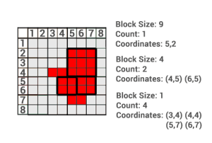 Block Coding (Click to Enlarge)