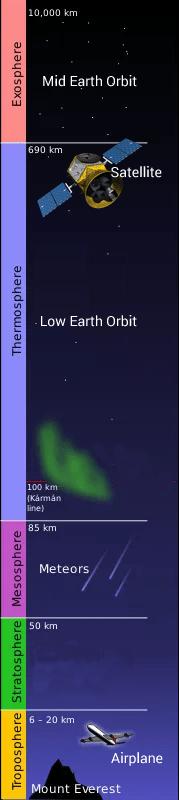atmosphere satellite