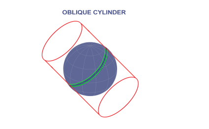Hotine Oblique Mercator Cylinder