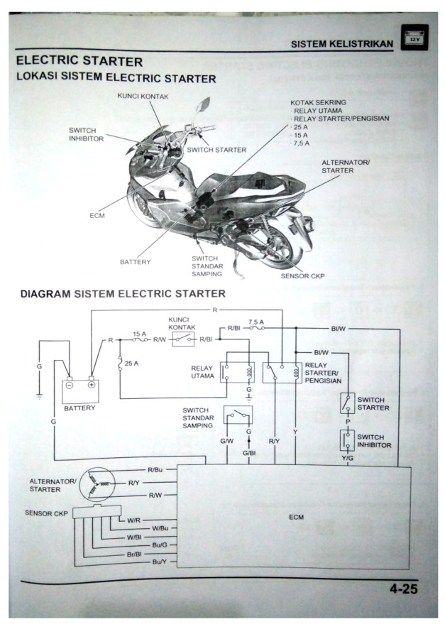 ELECTRIC WIRING SYSTEM DIAGRAM HONDA NEW PCX 150 2018 | GISIX's Blog