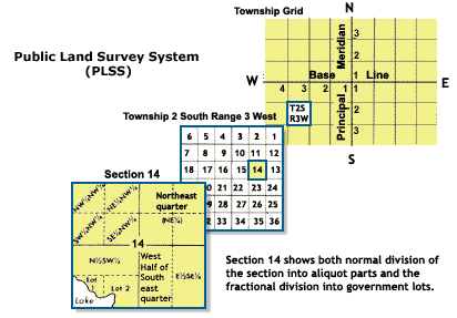 Townships of the Public Land Survey System.  Source: National Atlas of the United States.