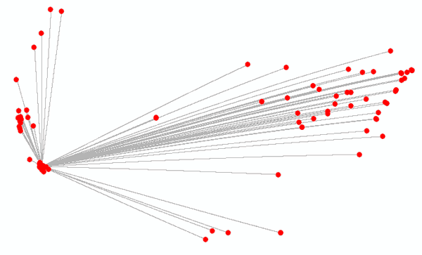 Radial flow lines from the secondary school to the list of colleges (red points).