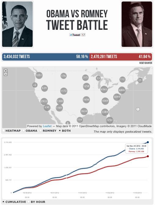 Obama / Romney Twitter Map