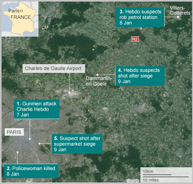 Sequence of events during the Paris terrorist attack (7-9th January, 2015) Source: BBC news.