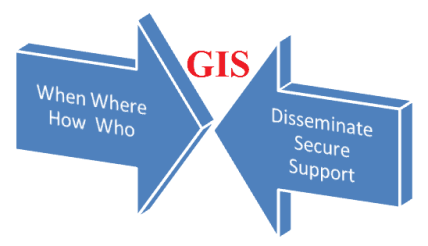 GIS application in the fight against terror