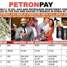 Petronpay Invesemt Packages
