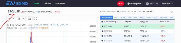 Торговля криптовалютой на бирже Эксмо