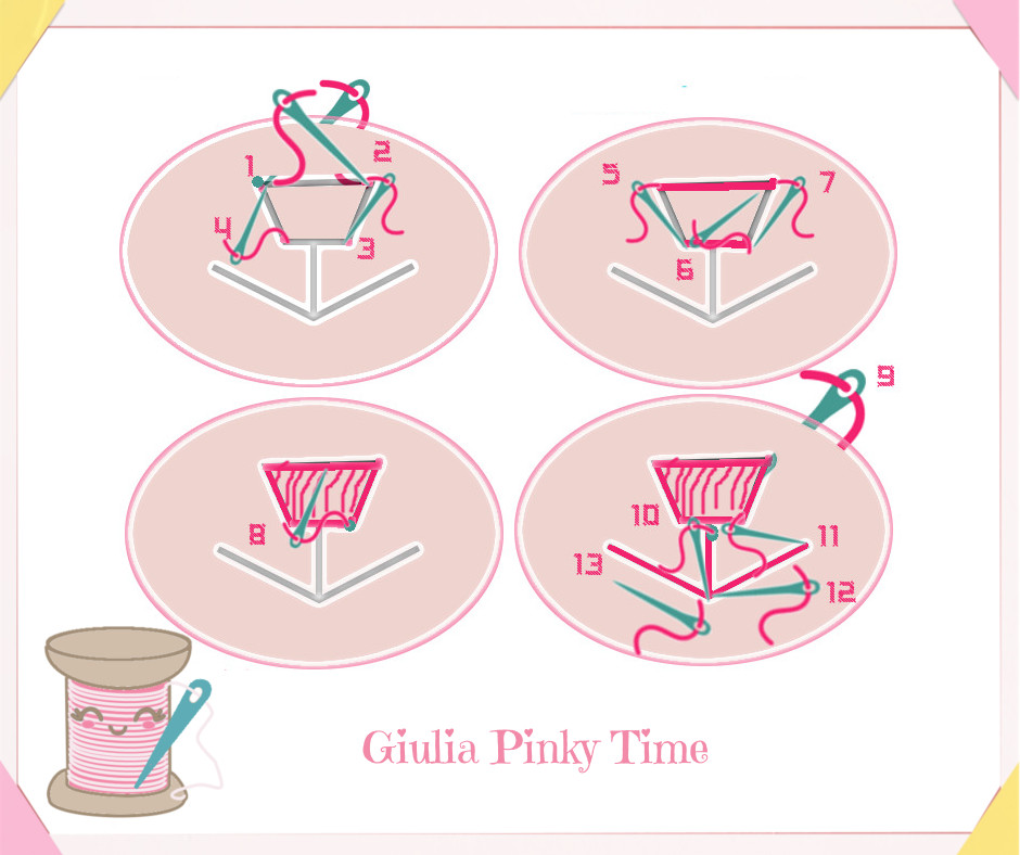 How to embroider the bear muzzle