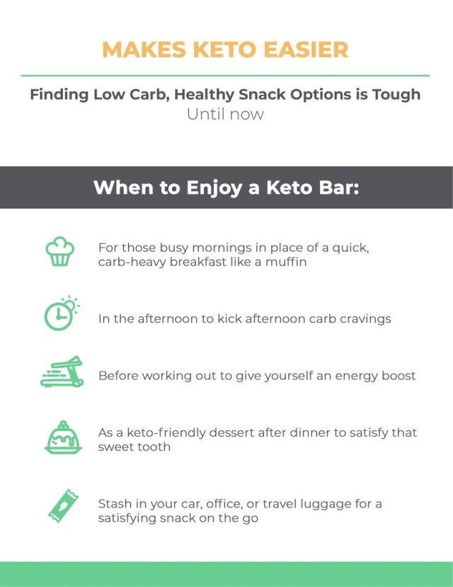 How To Enjoy Perfect Keto Snack Bars