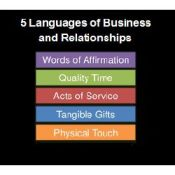5_Languages_of_Business_w_black_bac