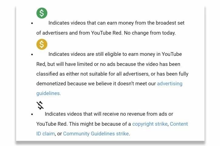 youtube guadagni