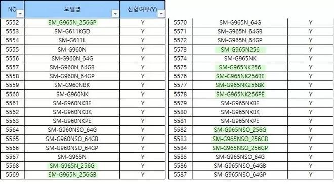 Samsung Galaxy S9: Prezzi e date di Uscita previsti
