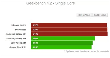 qualcomm-snapdragon-845-geekbench-misterioso-dispositivo-confronto-01