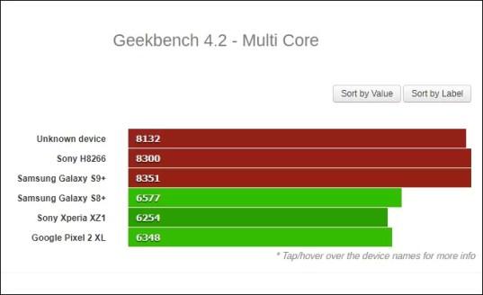 qualcomm-snapdragon-845-geekbench-misterioso-dispositivo-confronto-02