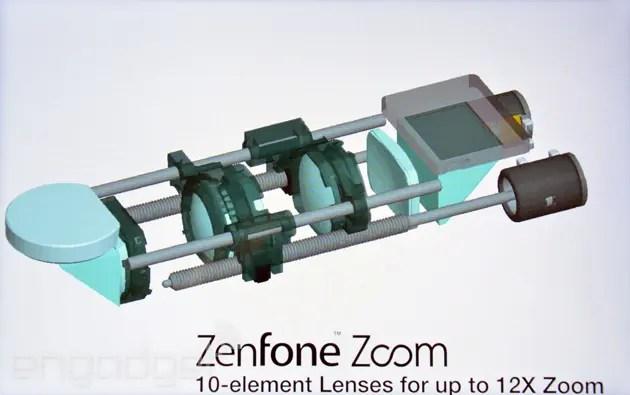 ASUS-ZenFone-Zoom-module