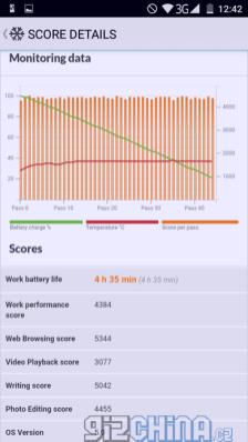 pcmarkbat2_result