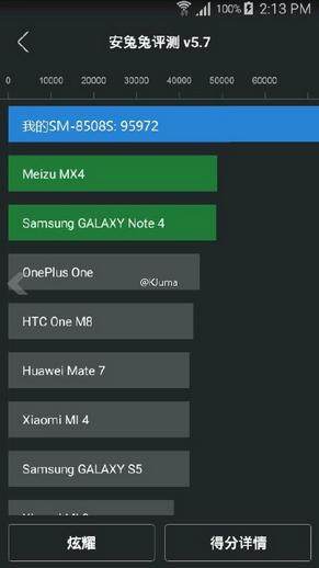 Mystery-Samsung-device-scores-high-on-AnTuTu