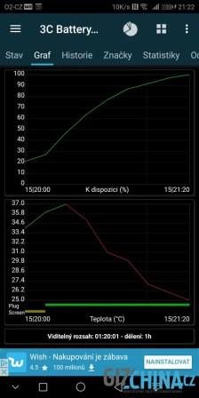 Při nabíjení nedochází k výraznému zahřívání baterie