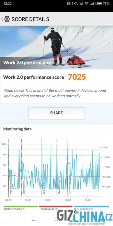 Screenshot_2017-12-12-12-22-31-064_com.futuremark.pcmark.android.benchmark