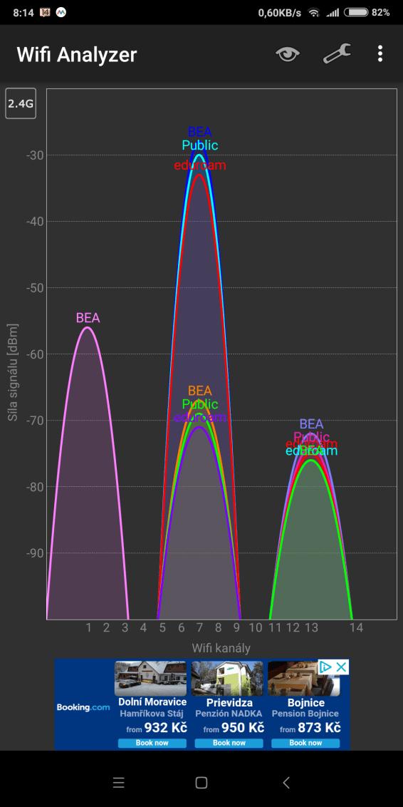 Příjem Wi-Fi je příkladný
