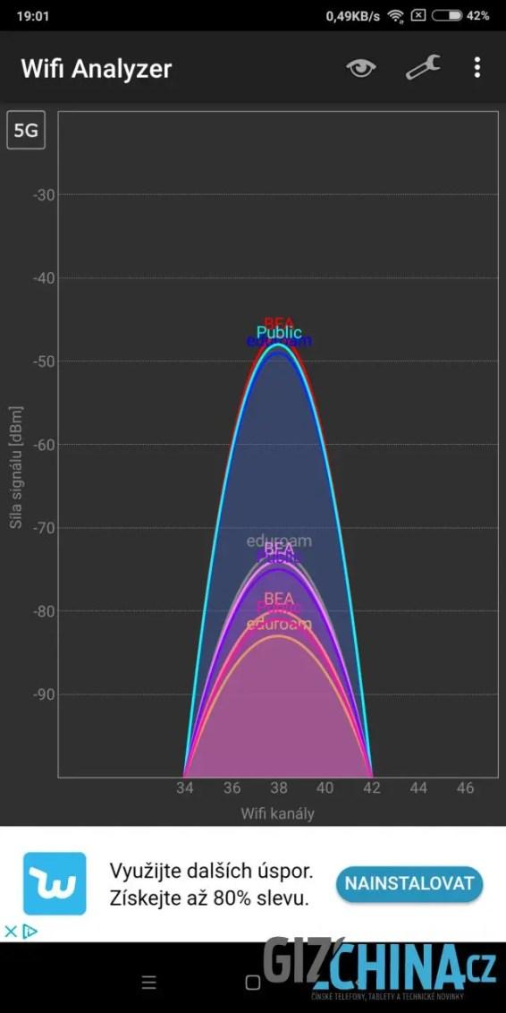 ... i k sítím v pásmu 5 GHz