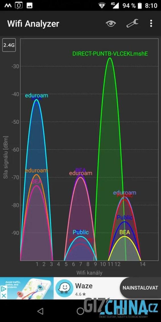Wi-Fi podporuje obě přenosová pásma