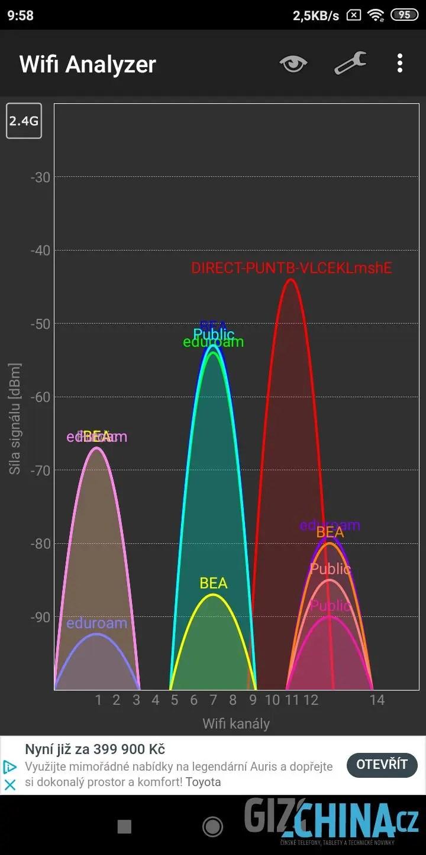 Wi-Fi pracuje jen na frekvenci 2,4 GHz