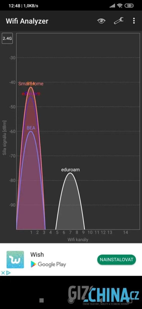 Wi-Fi 2,4 GHz
