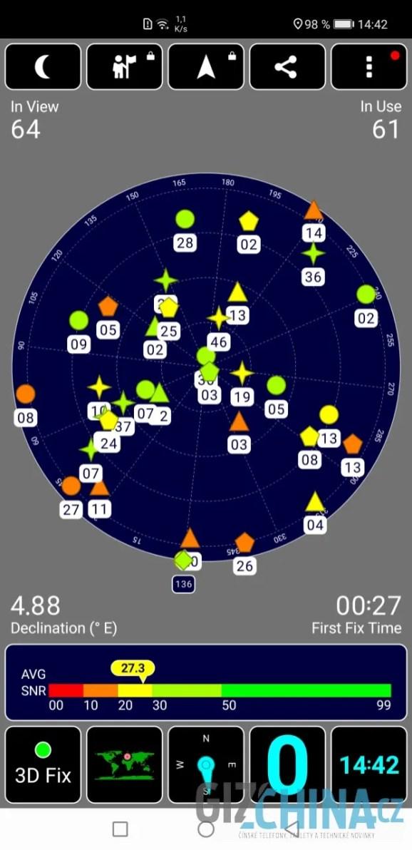 Lokalizační satelity