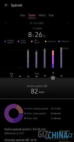Kontinuálně měřené hodnoty spánku