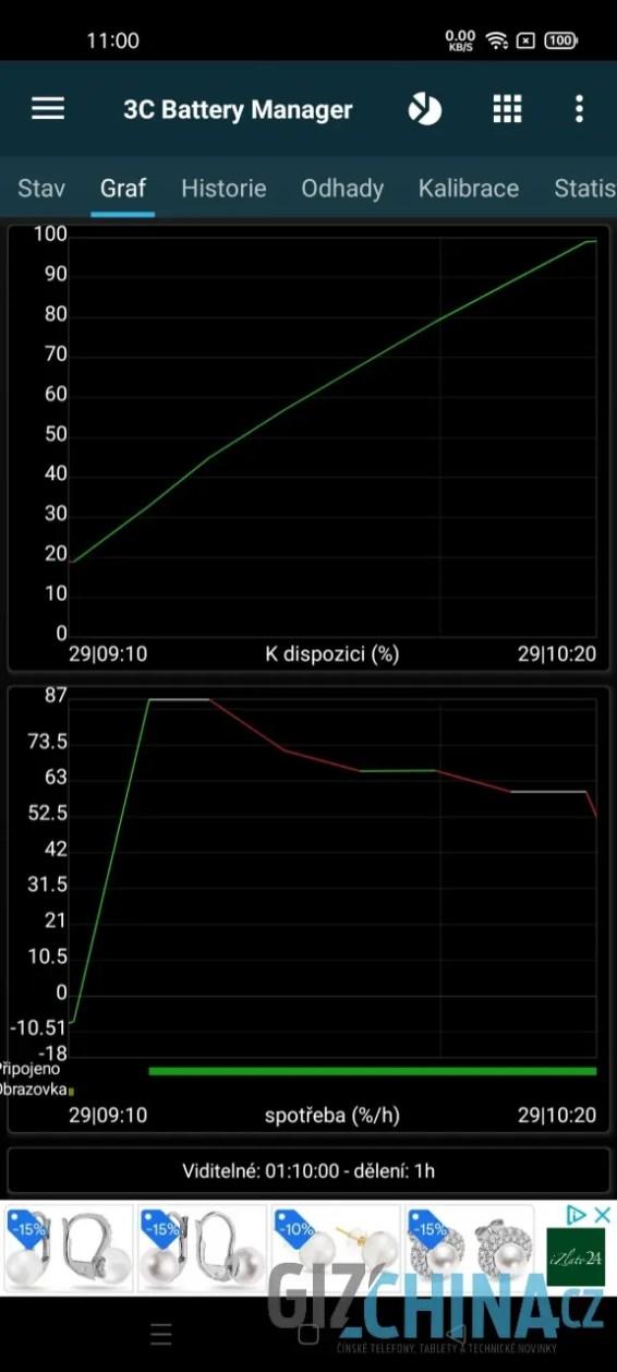 Nabíjení přes QuickCharge 3.0 zabere cca hodinu