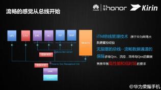 Huawei-kirin-620-5