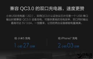 Cargador de pared de Xiaomi.1