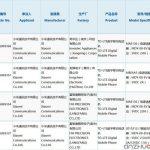 Xiaomi Mi5C.5