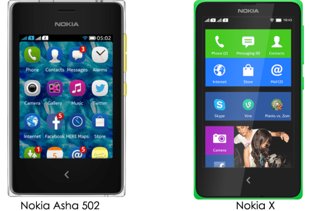Nokia X and X+ Similar Design as Nokia Asha 502