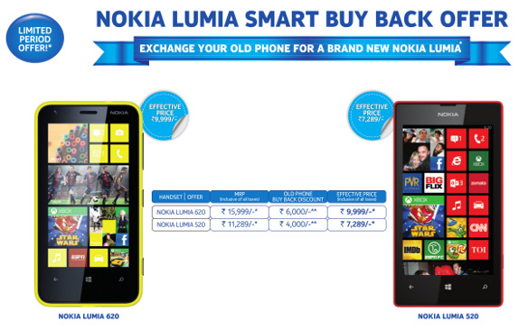 lumia buy back offer