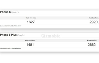 iphone 6 plus geekbench