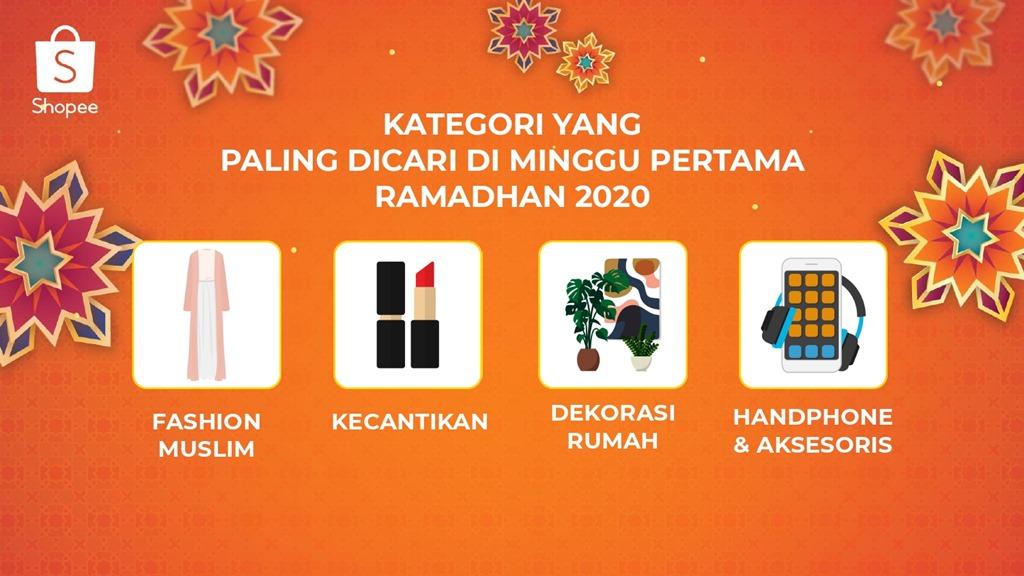 tren belanja Shopee Ramadhan 2020